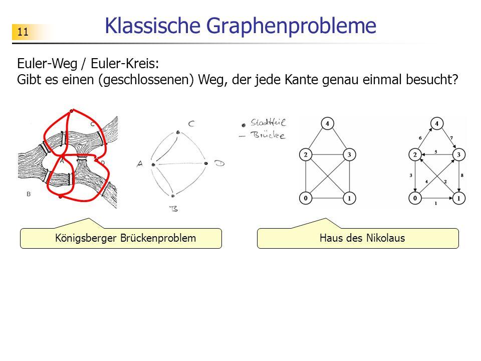 11 Klassische Graphenprobleme Euler-Weg / Euler-Kreis: Gibt es einen (geschlossenen) Weg, der jede Kante genau einmal besucht? Königsberger Brückenpro