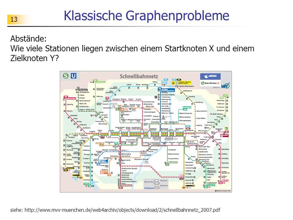 13 Klassische Graphenprobleme Abstände: Wie viele Stationen liegen zwischen einem Startknoten X und einem Zielknoten Y? siehe: http://www.mvv-muenchen