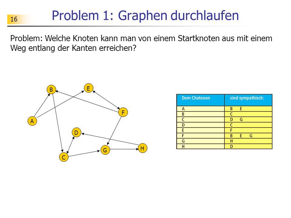 16 Problem 1: Graphen durchlaufen Problem: Welche Knoten kann man von einem Startknoten aus mit einem Weg entlang der Kanten erreichen? A B C D E F G
