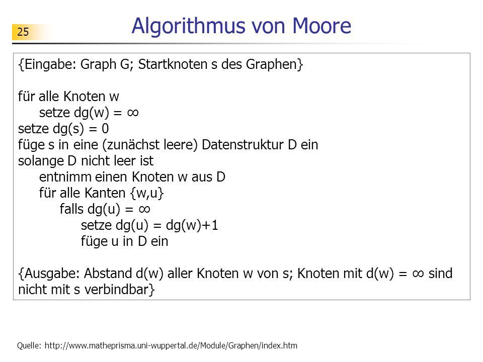 25 Algorithmus von Moore {Eingabe: Graph G; Startknoten s des Graphen} für alle Knoten w setze dg(w) = setze dg(s) = 0 füge s in eine (zunächst leere)