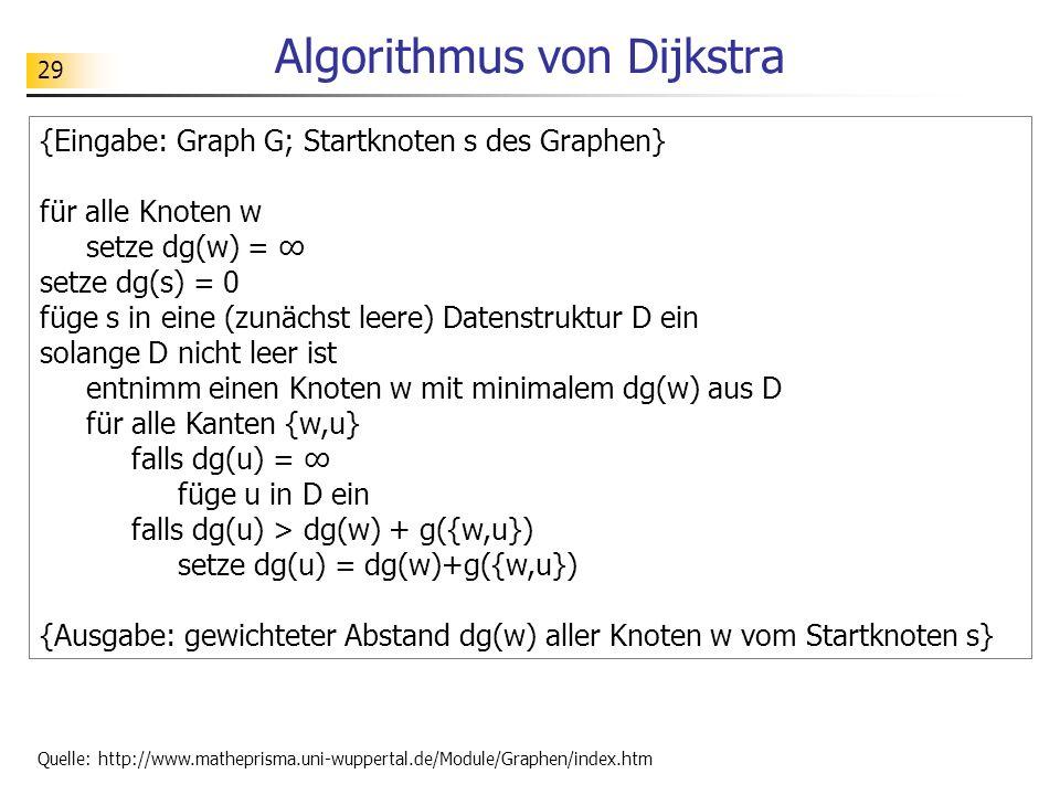 29 Algorithmus von Dijkstra {Eingabe: Graph G; Startknoten s des Graphen} für alle Knoten w setze dg(w) = setze dg(s) = 0 füge s in eine (zunächst lee