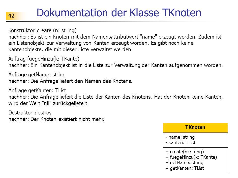 42 Dokumentation der Klasse TKnoten Konstruktor create (n: string) nachher: Es ist ein Knoten mit dem Namensattributwert