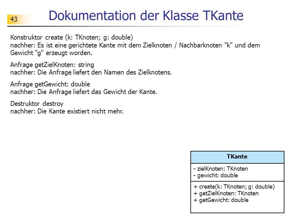 43 Dokumentation der Klasse TKante Konstruktor create (k: TKnoten; g: double) nachher: Es ist eine gerichtete Kante mit dem Zielknoten / Nachbarknoten
