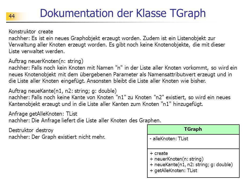 44 Dokumentation der Klasse TGraph Konstruktor create nachher: Es ist ein neues Graphobjekt erzeugt worden. Zudem ist ein Listenobjekt zur Verwaltung