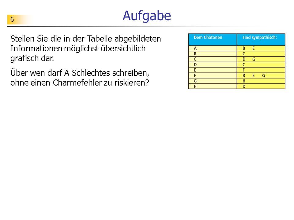 6 Aufgabe Stellen Sie die in der Tabelle abgebildeten Informationen möglichst übersichtlich grafisch dar. Über wen darf A Schlechtes schreiben, ohne e