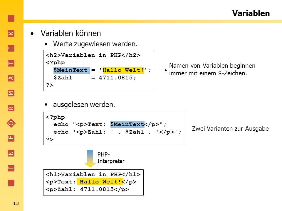 I N F O R M A T I K 13 Variablen Variablen können Werte zugewiesen werden. ausgelesen werden. Variablen in PHP Text: Hallo Welt! Zahl: 4711.0815 PHP-