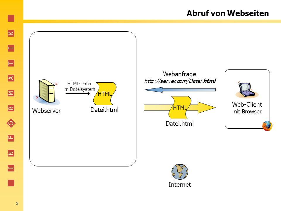 I N F O R M A T I K 3 Abruf von Webseiten Webserver Web-Client mit Browser Webanfrage http://server.com/Datei.html Datei.html HTML Internet Datei.html