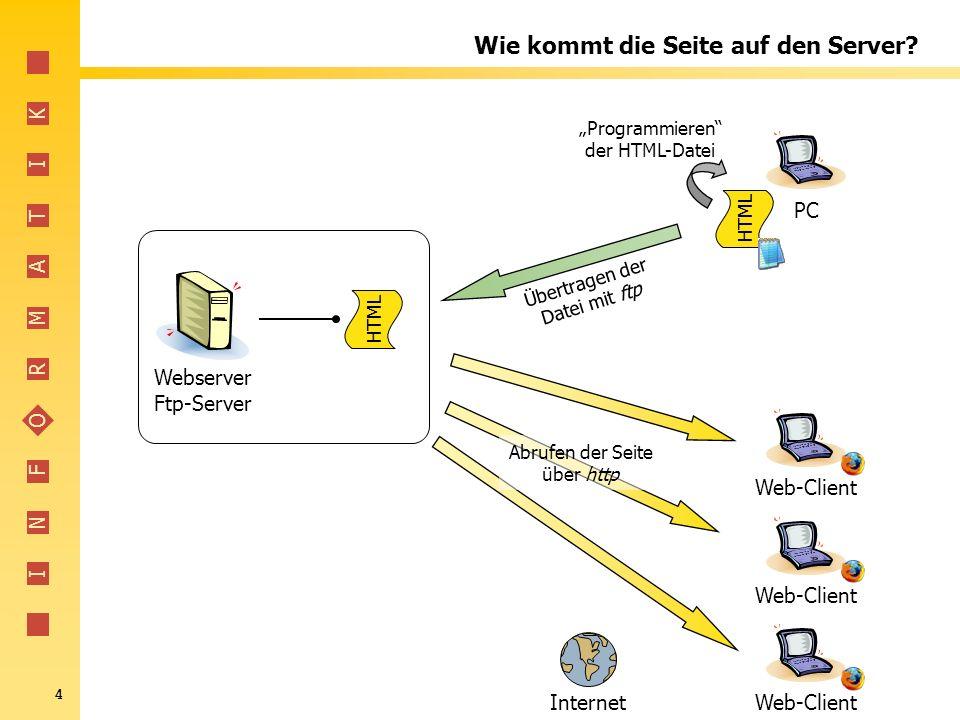 I N F O R M A T I K 45 PHP und Datenbanken – Aufgaben 1.Erstellen Sie php-Anzeigeseiten für die Datenbank miniterra.