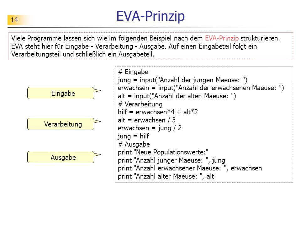 14 EVA-Prinzip # Eingabe jung = input(