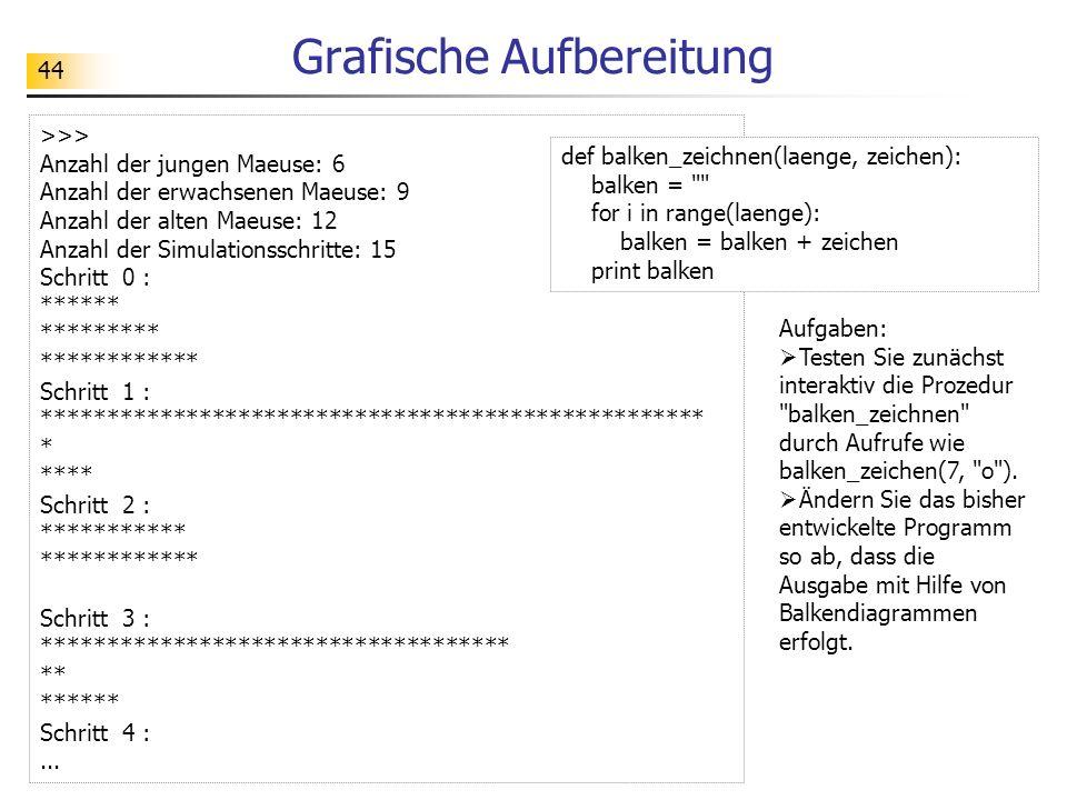 44 Grafische Aufbereitung >>> Anzahl der jungen Maeuse: 6 Anzahl der erwachsenen Maeuse: 9 Anzahl der alten Maeuse: 12 Anzahl der Simulationsschritte: