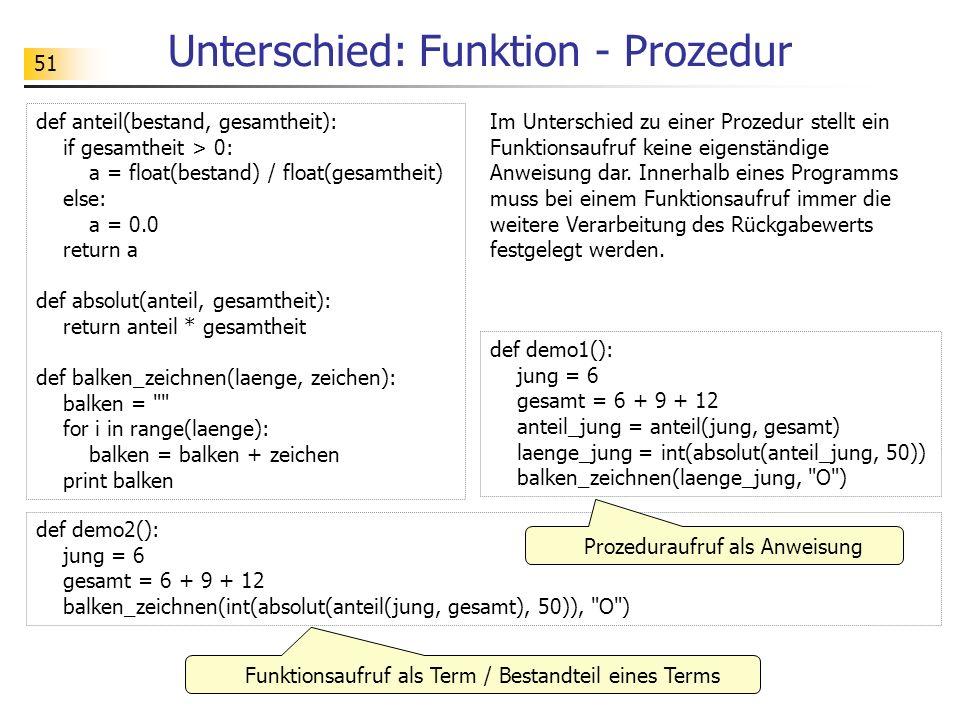 51 Unterschied: Funktion - Prozedur def anteil(bestand, gesamtheit): if gesamtheit > 0: a = float(bestand) / float(gesamtheit) else: a = 0.0 return a def absolut(anteil, gesamtheit): return anteil * gesamtheit def balken_zeichnen(laenge, zeichen): balken = for i in range(laenge): balken = balken + zeichen print balken def demo2(): jung = 6 gesamt = 6 + 9 + 12 balken_zeichnen(int(absolut(anteil(jung, gesamt), 50)), O ) def demo1(): jung = 6 gesamt = 6 + 9 + 12 anteil_jung = anteil(jung, gesamt) laenge_jung = int(absolut(anteil_jung, 50)) balken_zeichnen(laenge_jung, O ) Im Unterschied zu einer Prozedur stellt ein Funktionsaufruf keine eigenständige Anweisung dar.
