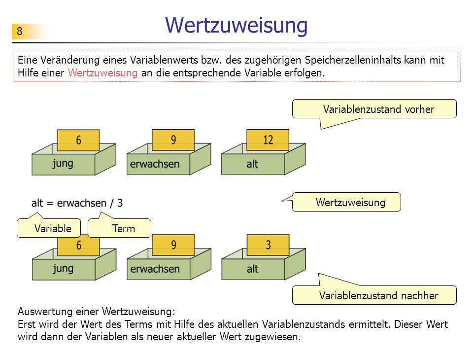 8 Wertzuweisung Eine Veränderung eines Variablenwerts bzw. des zugehörigen Speicherzelleninhalts kann mit Hilfe einer Wertzuweisung an die entsprechen