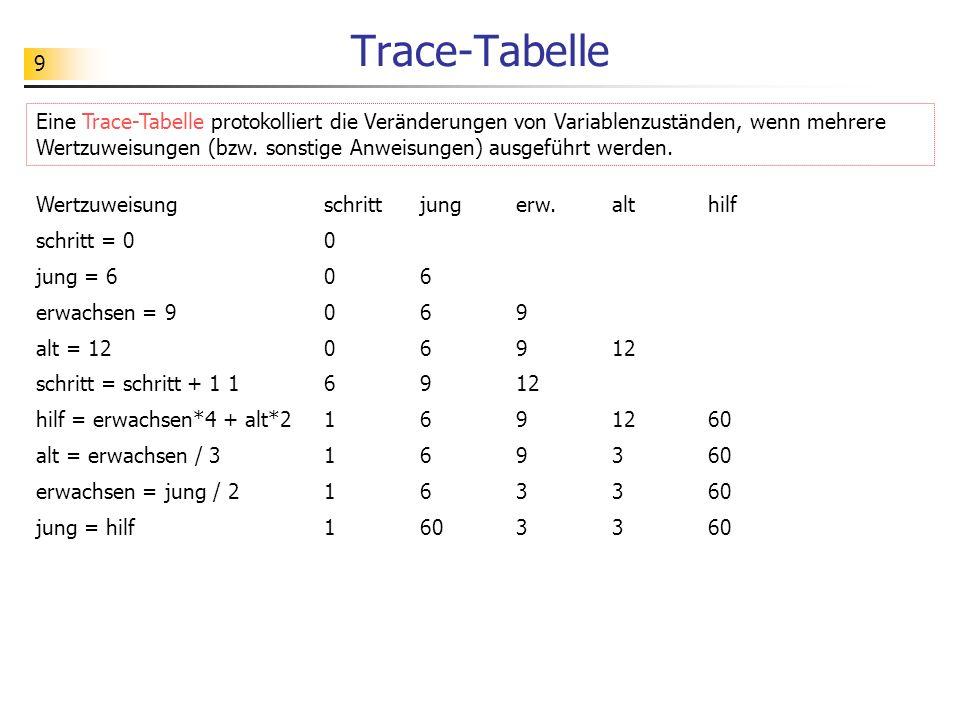 9 Trace-Tabelle Eine Trace-Tabelle protokolliert die Veränderungen von Variablenzuständen, wenn mehrere Wertzuweisungen (bzw. sonstige Anweisungen) au