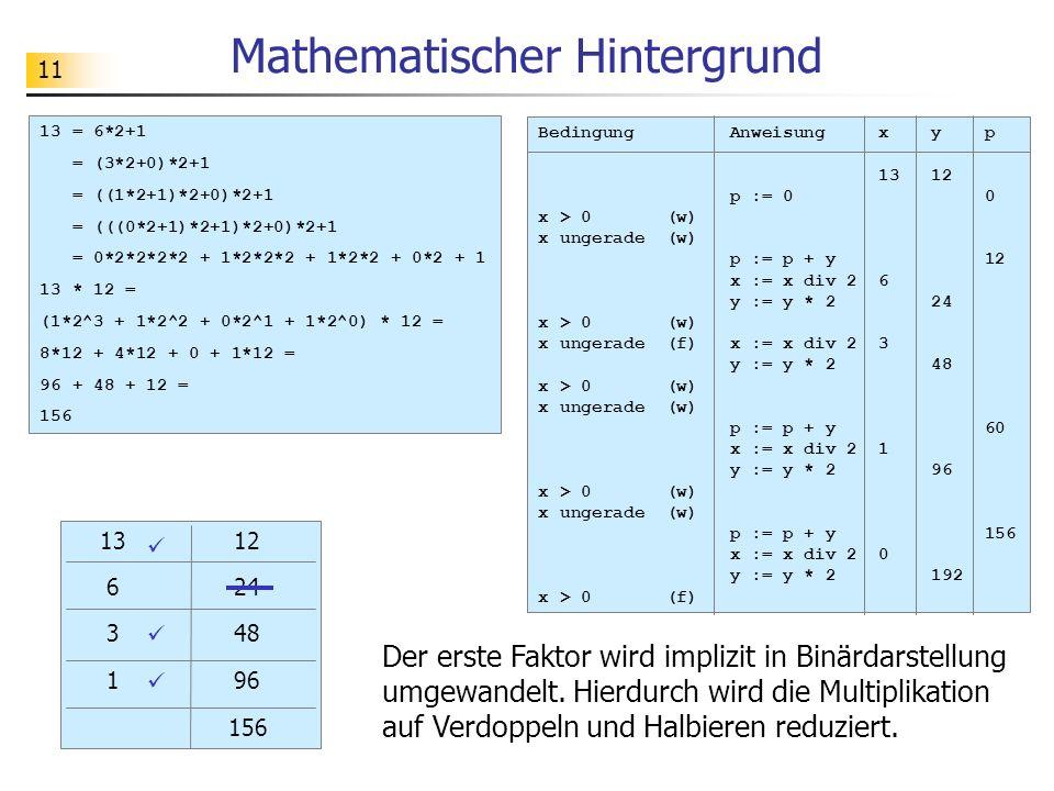 11 Mathematischer Hintergrund Bedingung Anweisung x y p 13 12 p := 0 0 x > 0 (w) x ungerade (w) p := p + y 12 x := x div 2 6 y := y * 2 24 x > 0 (w) x