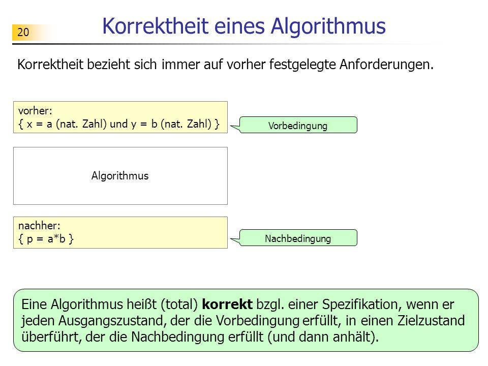 20 Korrektheit eines Algorithmus vorher: { x = a (nat. Zahl) und y = b (nat. Zahl) } nachher: { p = a*b } Algorithmus Vorbedingung Nachbedingung Korre