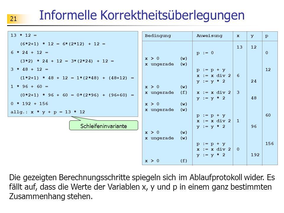 21 Informelle Korrektheitsüberlegungen Bedingung Anweisung x y p 13 12 p := 0 0 x > 0 (w) x ungerade (w) p := p + y 12 x := x div 2 6 y := y * 2 24 x