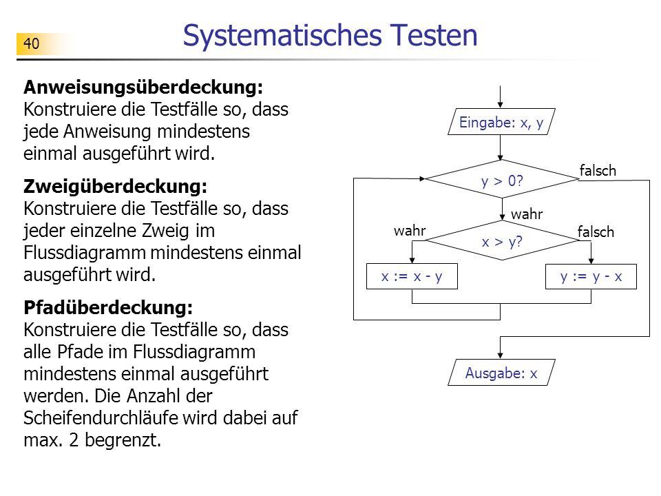 40 Systematisches Testen Anweisungsüberdeckung: Konstruiere die Testfälle so, dass jede Anweisung mindestens einmal ausgeführt wird. Zweigüberdeckung: