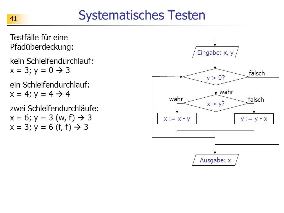 41 Systematisches Testen Testfälle für eine Pfadüberdeckung: kein Schleifendurchlauf: x = 3; y = 0 3 ein Schleifendurchlauf: x = 4; y = 4 4 zwei Schle