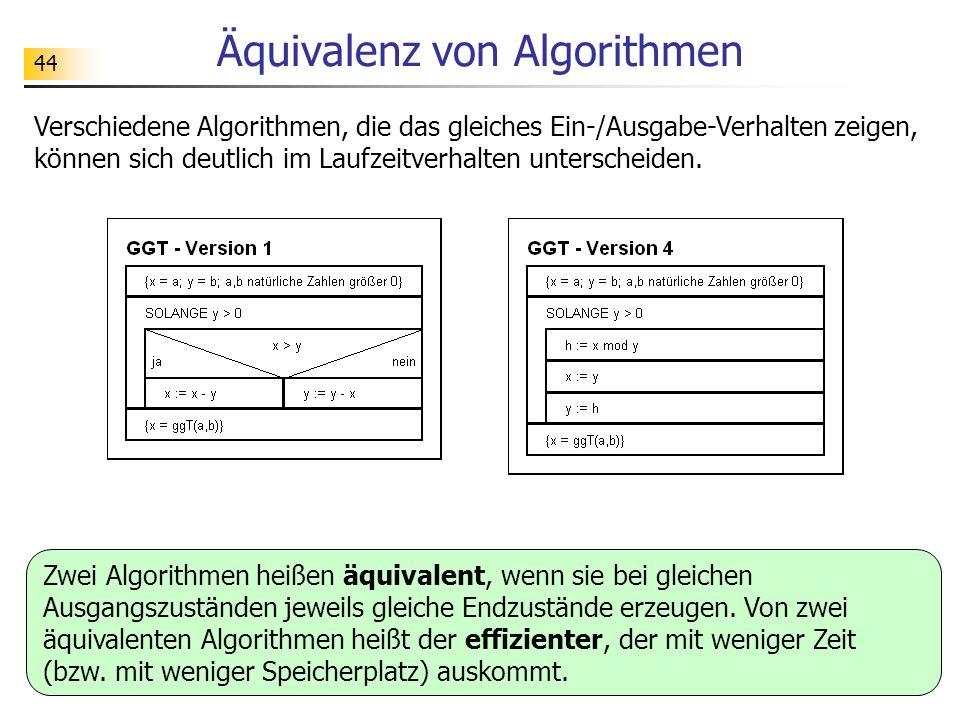 44 Äquivalenz von Algorithmen Verschiedene Algorithmen, die das gleiches Ein-/Ausgabe-Verhalten zeigen, können sich deutlich im Laufzeitverhalten unte