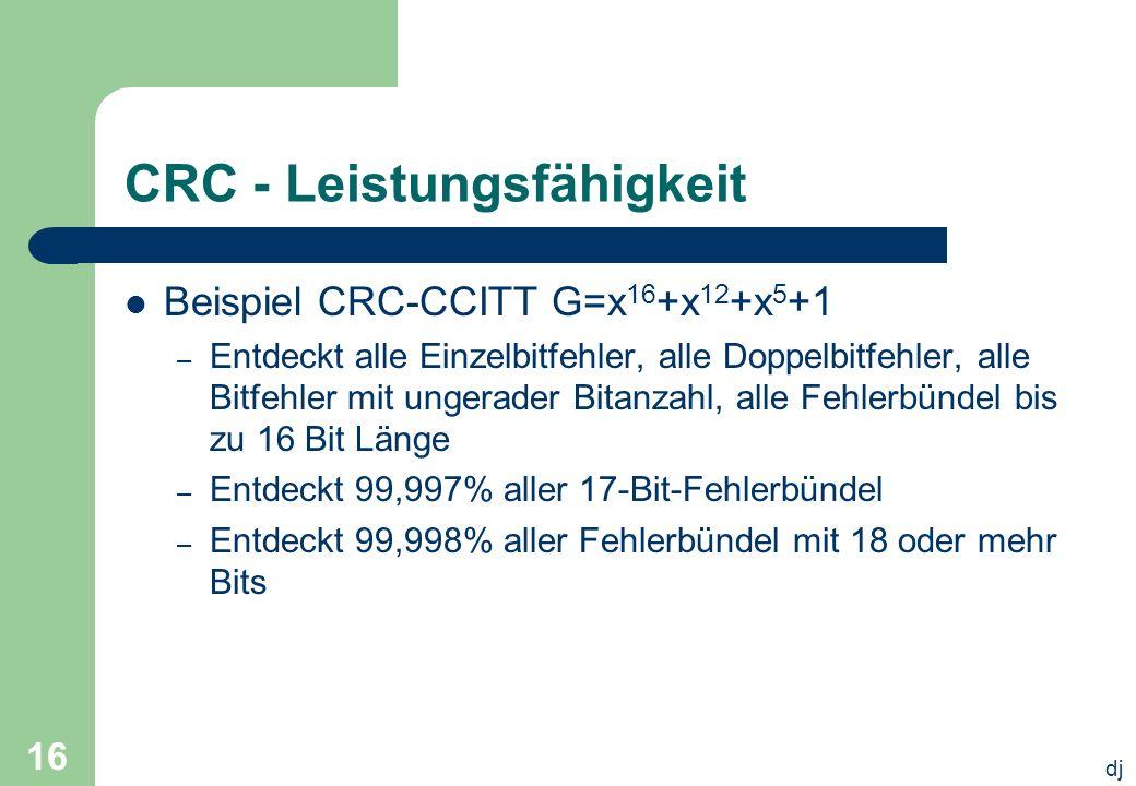 dj 16 CRC - Leistungsfähigkeit Beispiel CRC-CCITT G=x 16 +x 12 +x 5 +1 – Entdeckt alle Einzelbitfehler, alle Doppelbitfehler, alle Bitfehler mit unger