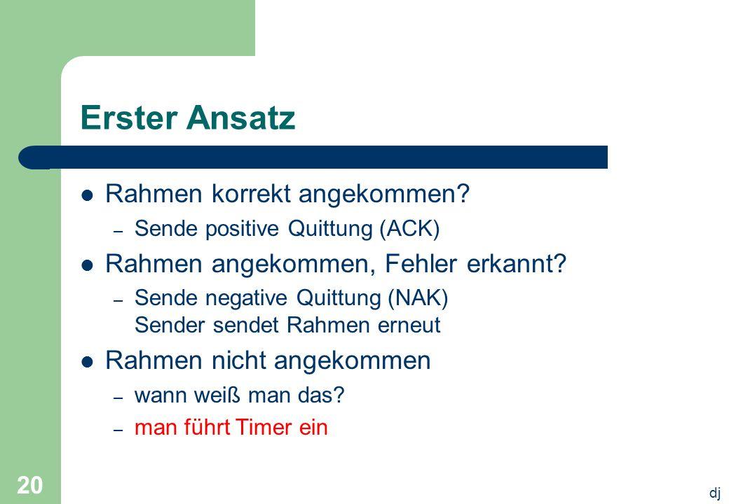 dj 20 Erster Ansatz Rahmen korrekt angekommen? – Sende positive Quittung (ACK) Rahmen angekommen, Fehler erkannt? – Sende negative Quittung (NAK) Send