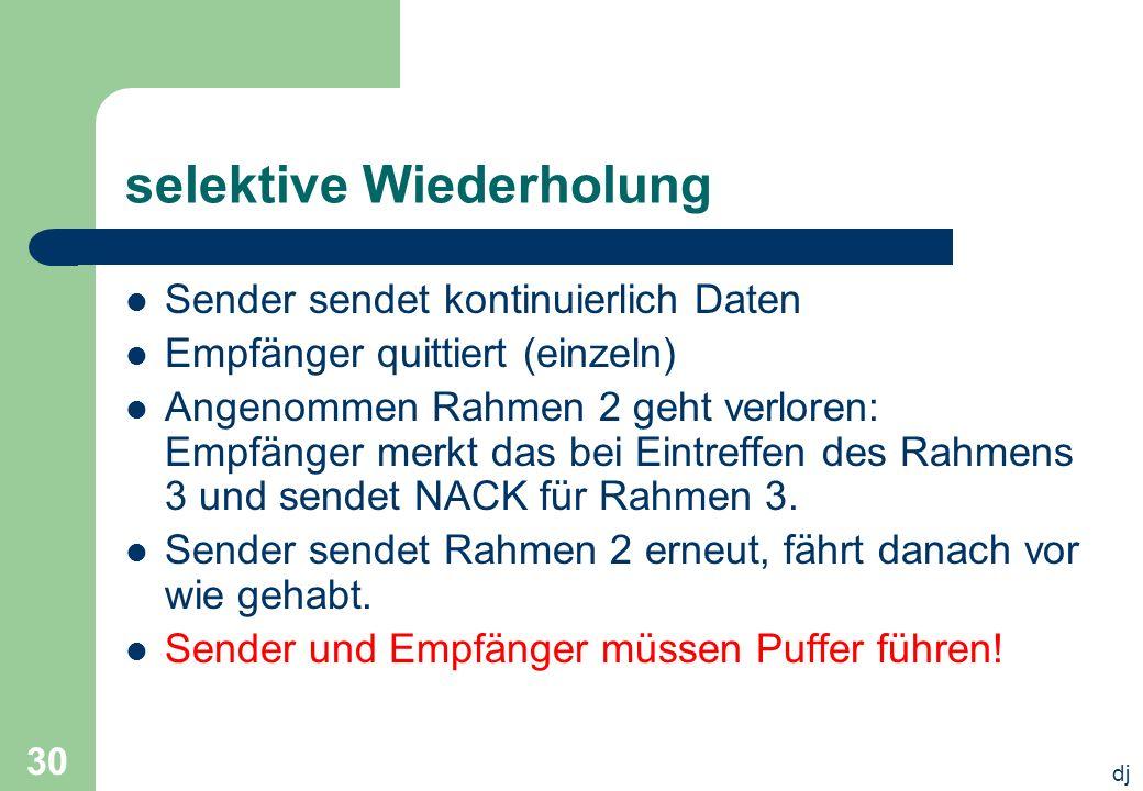 dj 30 selektive Wiederholung Sender sendet kontinuierlich Daten Empfänger quittiert (einzeln) Angenommen Rahmen 2 geht verloren: Empfänger merkt das b
