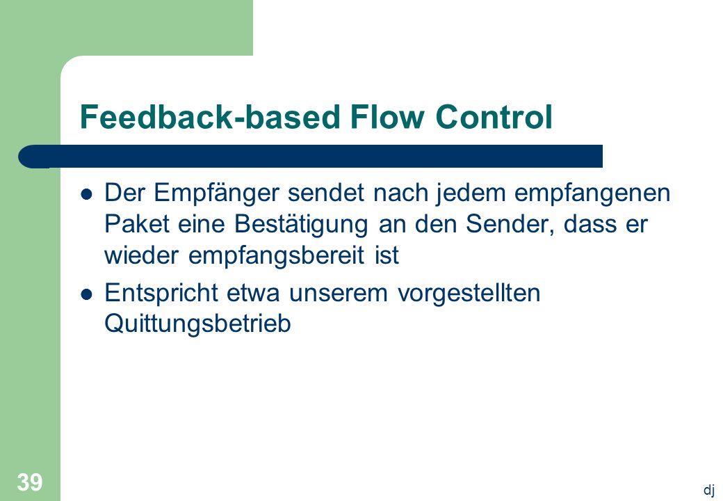 dj 39 Feedback-based Flow Control Der Empfänger sendet nach jedem empfangenen Paket eine Bestätigung an den Sender, dass er wieder empfangsbereit ist