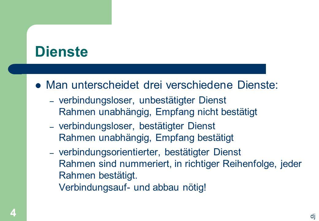 dj 5 Rahmenbildung Feste Rahmenlänge – festgelegt oder durch Längenangabe im Header – Längenangabe fehlerhaft.