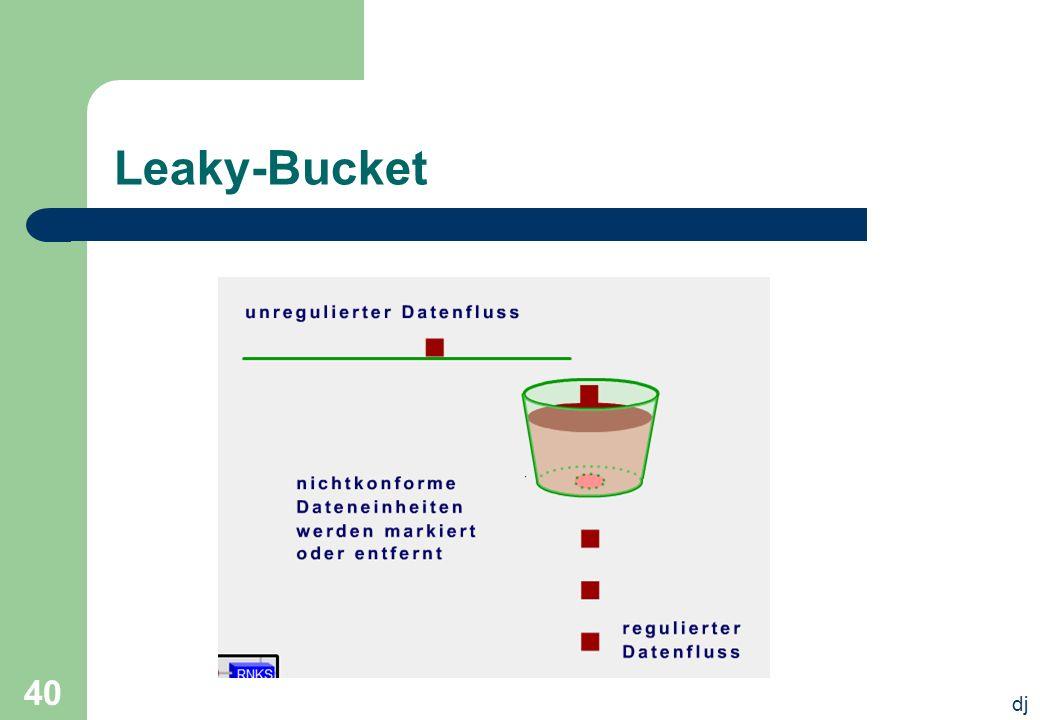 dj 40 Leaky-Bucket