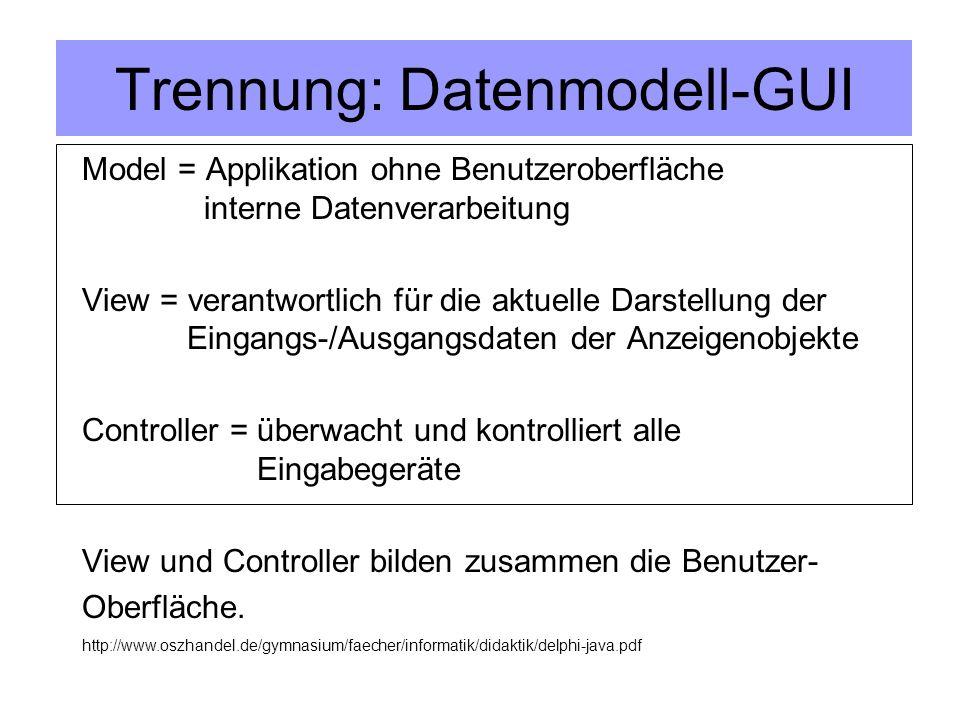 Trennung: Datenmodell-GUI Model = Applikation ohne Benutzeroberfläche interne Datenverarbeitung View = verantwortlich für die aktuelle Darstellung der Eingangs-/Ausgangsdaten der Anzeigenobjekte Controller = überwacht und kontrolliert alle Eingabegeräte View und Controller bilden zusammen die Benutzer- Oberfläche.