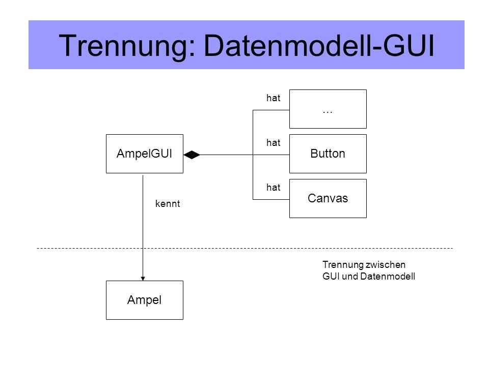 Trennung: Datenmodell-GUI...