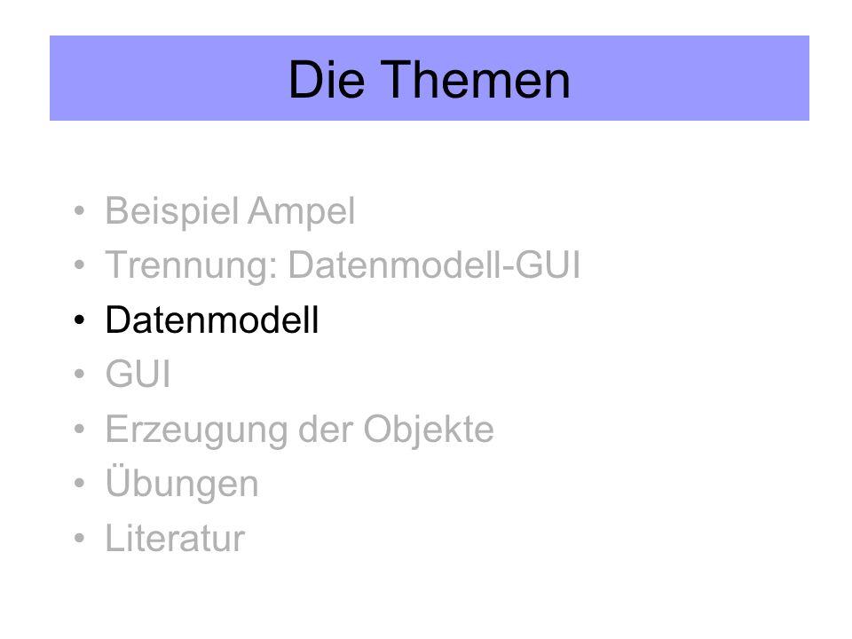 Die Themen Beispiel Ampel Trennung: Datenmodell-GUI Datenmodell GUI Erzeugung der Objekte Übungen Literatur