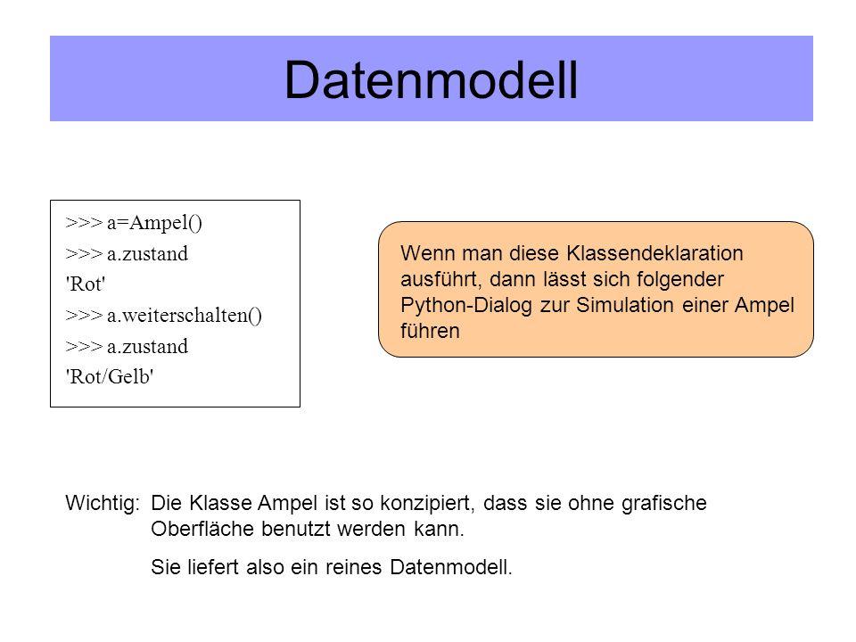 Datenmodell >>> a=Ampel() >>> a.zustand Rot >>> a.weiterschalten() >>> a.zustand Rot/Gelb Wenn man diese Klassendeklaration ausführt, dann lässt sich folgender Python-Dialog zur Simulation einer Ampel führen Wichtig: Die Klasse Ampel ist so konzipiert, dass sie ohne grafische Oberfläche benutzt werden kann.