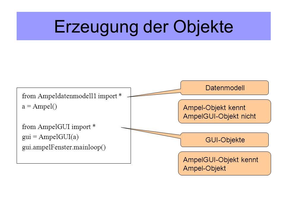 Erzeugung der Objekte from Ampeldatenmodell1 import * a = Ampel() from AmpelGUI import * gui = AmpelGUI(a) gui.ampelFenster.mainloop() Datenmodell GUI-Objekte AmpelGUI-Objekt kennt Ampel-Objekt Ampel-Objekt kennt AmpelGUI-Objekt nicht