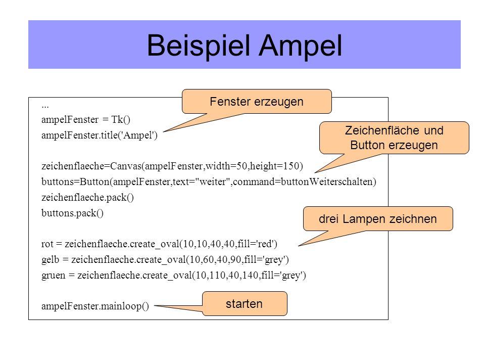 ... ampelFenster = Tk() ampelFenster.title('Ampel') zeichenflaeche=Canvas(ampelFenster,width=50,height=150) buttons=Button(ampelFenster,text=