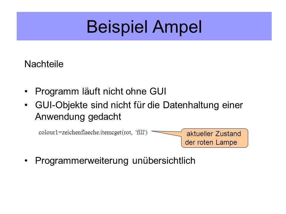 Beispiel Ampel Nachteile Programm läuft nicht ohne GUI GUI-Objekte sind nicht für die Datenhaltung einer Anwendung gedacht colour1=zeichenflaeche.itemcget(rot, fill ) Programmerweiterung unübersichtlich aktueller Zustand der roten Lampe