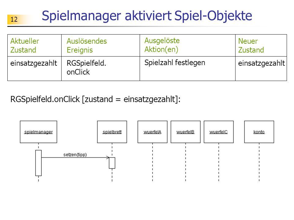 12 Spielmanager aktiviert Spiel-Objekte RGSpielfeld.onClick [zustand = einsatzgezahlt]: Auslösendes Ereignis RGSpielfeld. onClick Ausgelöste Aktion(en
