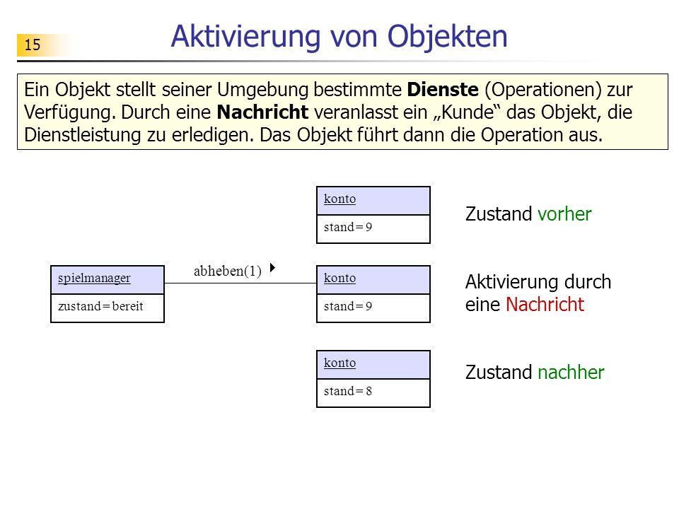 15 Aktivierung von Objekten Zustand vorher Zustand nachher abheben(1) Aktivierung durch eine Nachricht konto stand = 9 konto stand = 9 konto stand = 8