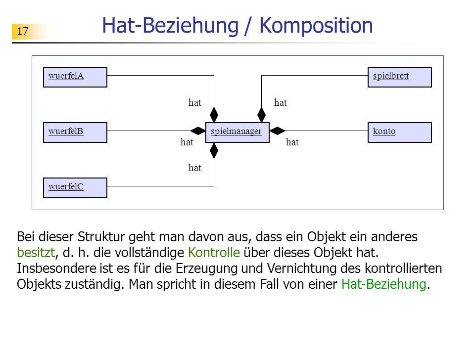 17 Hat-Beziehung / Komposition Bei dieser Struktur geht man davon aus, dass ein Objekt ein anderes besitzt, d. h. die vollständige Kontrolle über dies