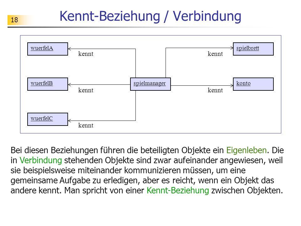 18 Kennt-Beziehung / Verbindung wuerfelA wuerfelB wuerfelC kontospielmanager kennt spielbrett kennt Bei diesen Beziehungen führen die beteiligten Obje