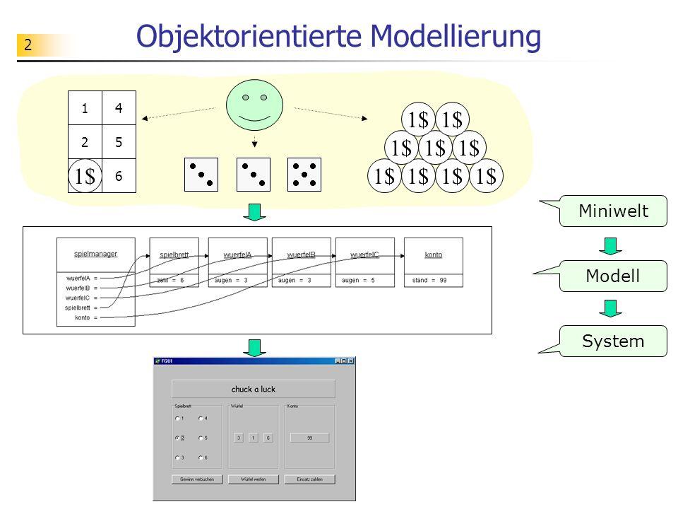 2 Objektorientierte Modellierung 1$ 1 2 3 4 5 63 3 Miniwelt Modell System