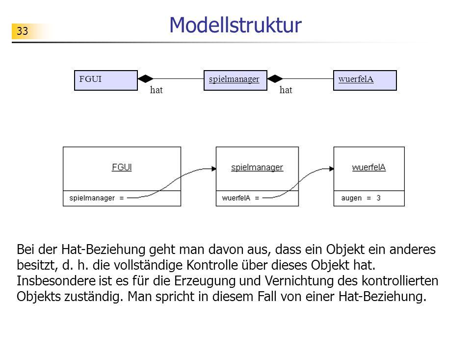 33 Modellstruktur wuerfelAspielmanager hat FGUI hat Bei der Hat-Beziehung geht man davon aus, dass ein Objekt ein anderes besitzt, d. h. die vollständ