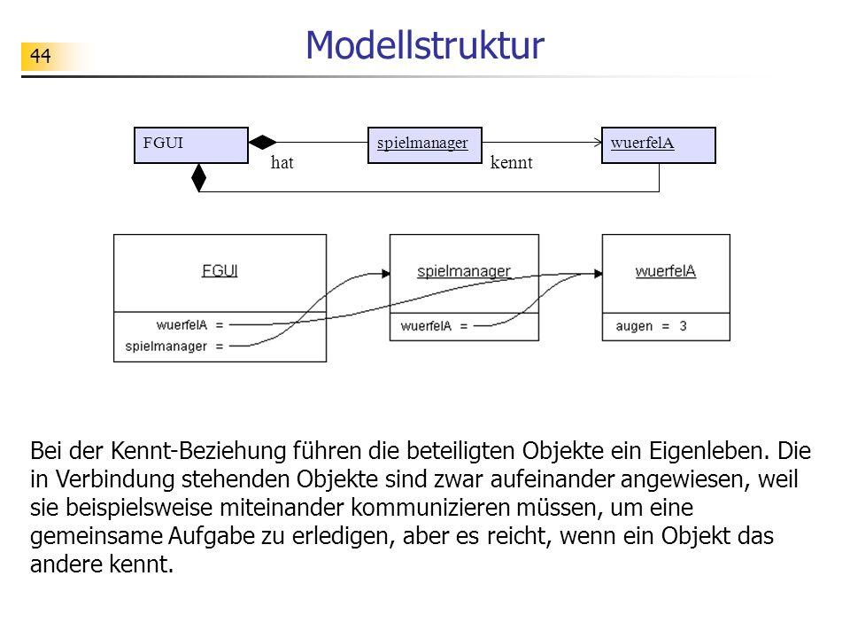 44 Modellstruktur wuerfelAspielmanagerFGUI hat Bei der Kennt-Beziehung führen die beteiligten Objekte ein Eigenleben. Die in Verbindung stehenden Obje