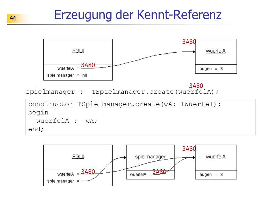 46 Erzeugung der Kennt-Referenz spielmanager := TSpielmanager.create(wuerfelA); 3A80 constructor TSpielmanager.create(wA: TWuerfel); begin wuerfelA :=