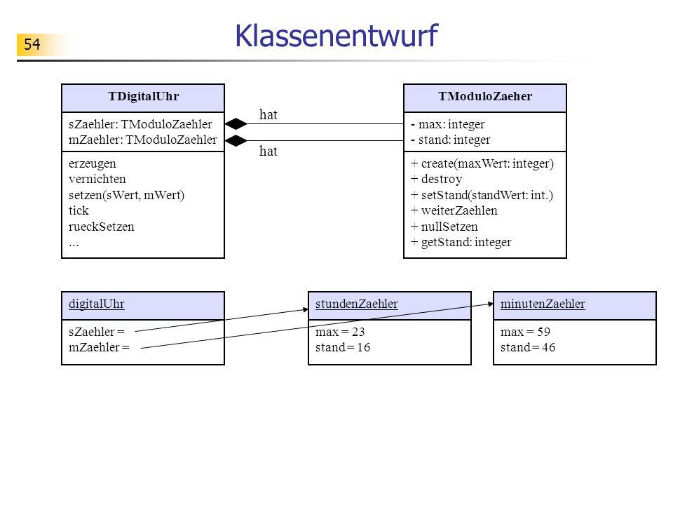54 Klassenentwurf stundenZaehler TModuloZaeher - max: integer - stand: integer + create(maxWert: integer) + destroy + setStand(standWert: int.) + weit