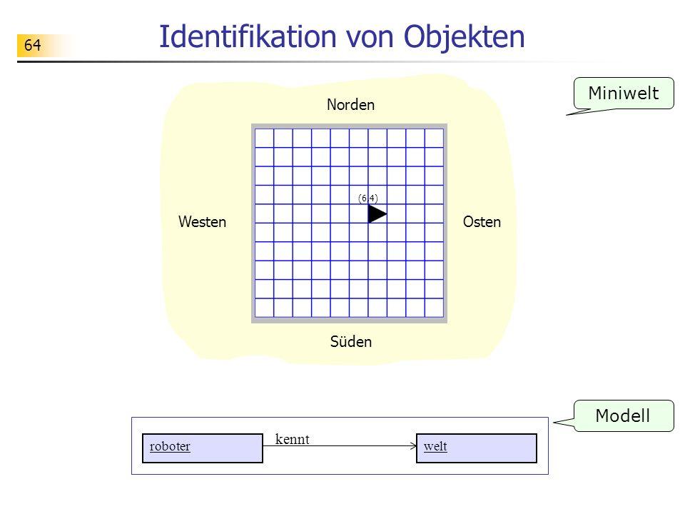 64 Identifikation von Objekten Miniwelt OstenWesten Süden Norden (6,4) roboterwelt Modell kennt