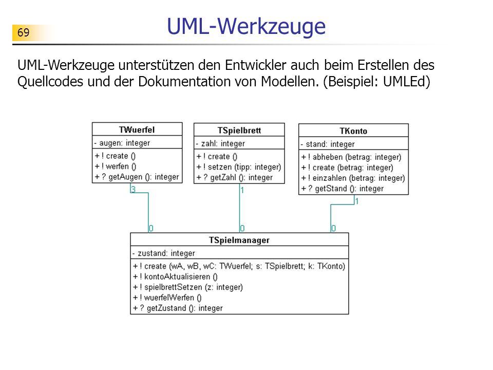 69 UML-Werkzeuge UML-Werkzeuge unterstützen den Entwickler auch beim Erstellen des Quellcodes und der Dokumentation von Modellen. (Beispiel: UMLEd)