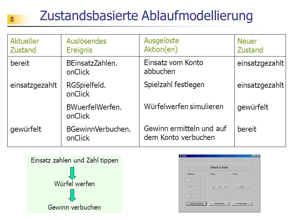 8 Zustandsbasierte Ablaufmodellierung Auslösendes Ereignis BEinsatzZahlen. onClick RGSpielfeld. onClick BWuerfelWerfen. onClick BGewinnVerbuchen. onCl