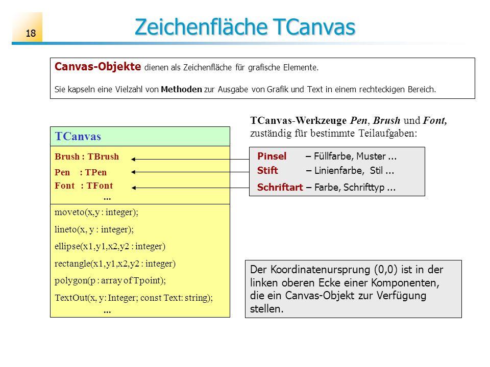 18 Zeichenfläche TCanvas Canvas-Objekte dienen als Zeichenfläche für grafische Elemente. Sie kapseln eine Vielzahl von Methoden zur Ausgabe von Grafik
