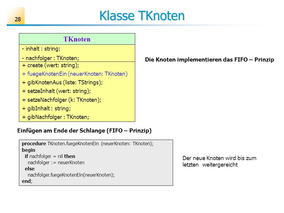 28 Klasse TKnoten TKnoten - inhalt : string; - nachfolger : TKnoten; + create (wert: string); + fuegeKnotenEin (neuerKnoten: TKnoten) + gibKnotenAus (